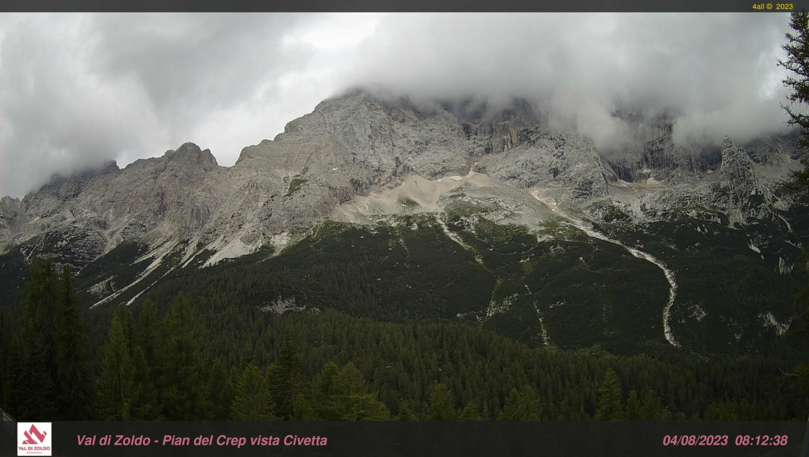 webcam Pista Grava